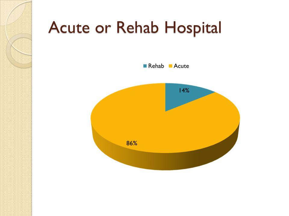 Acute or Rehab Hospital