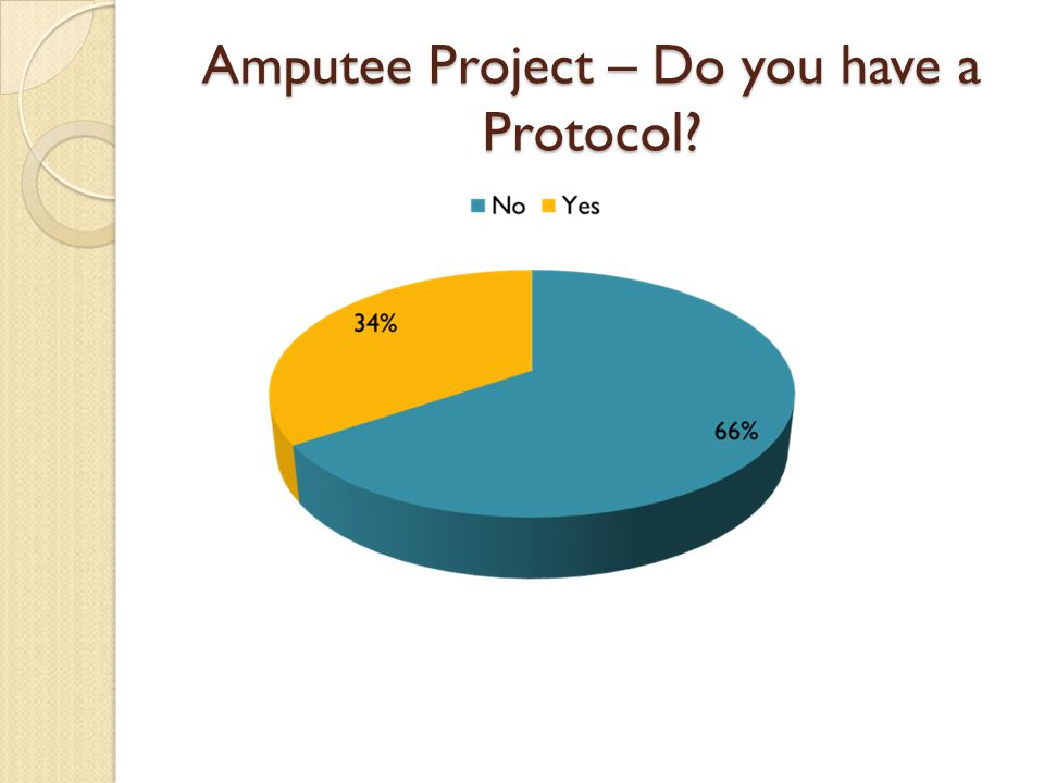 Amputee Project – Do you have a Protocol