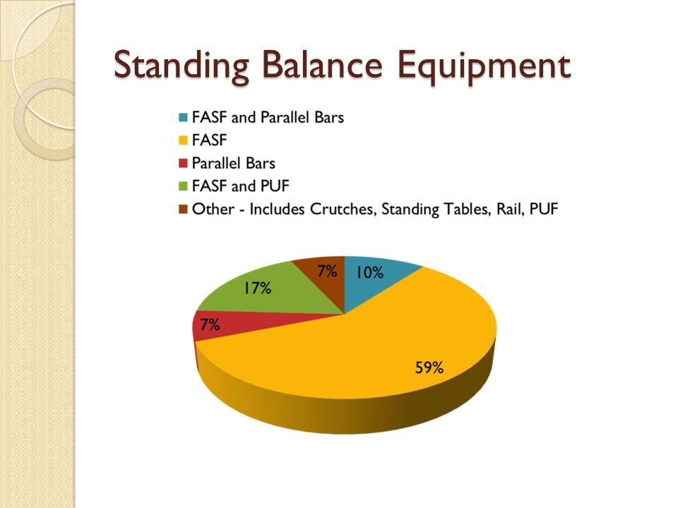 Standing Balance Equipment