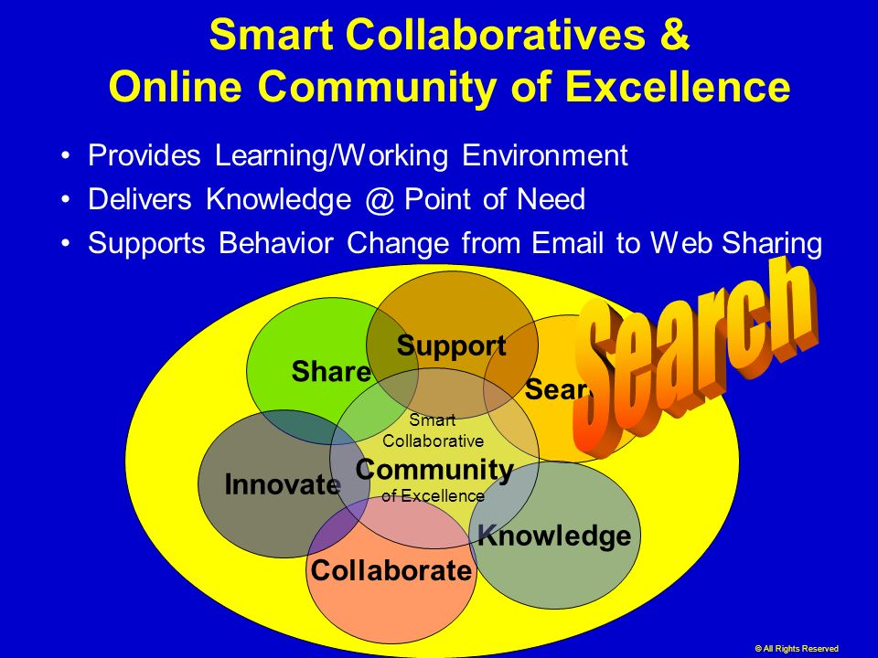 Smart Collaboratives & Online Community of Excellence