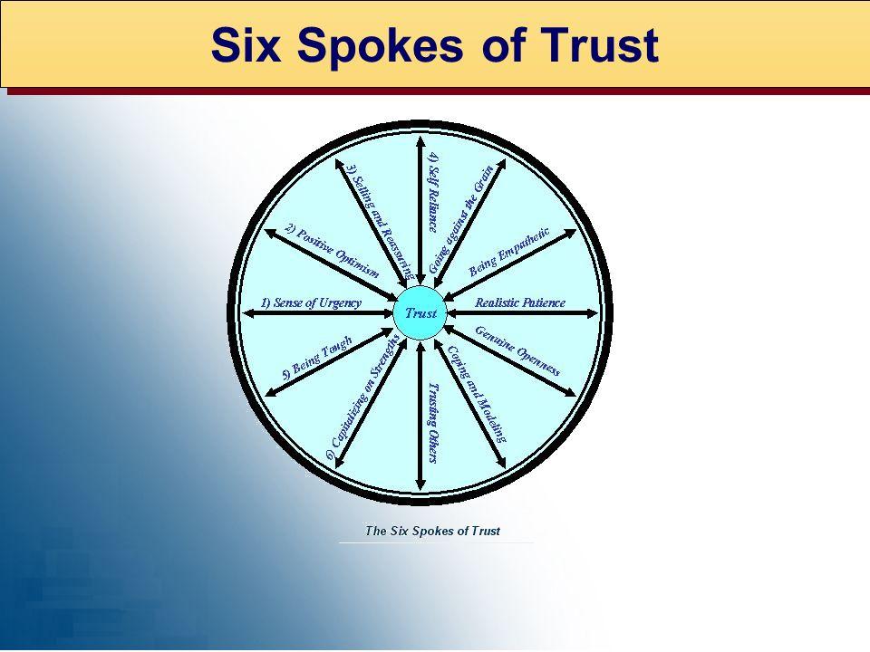 Six Spokes of Trust