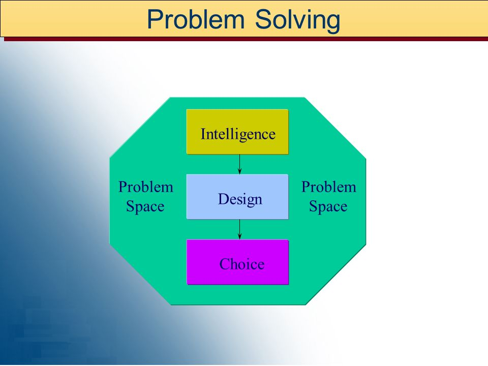Problem Solving Intelligence Problem Space Problem Space Design Choice
