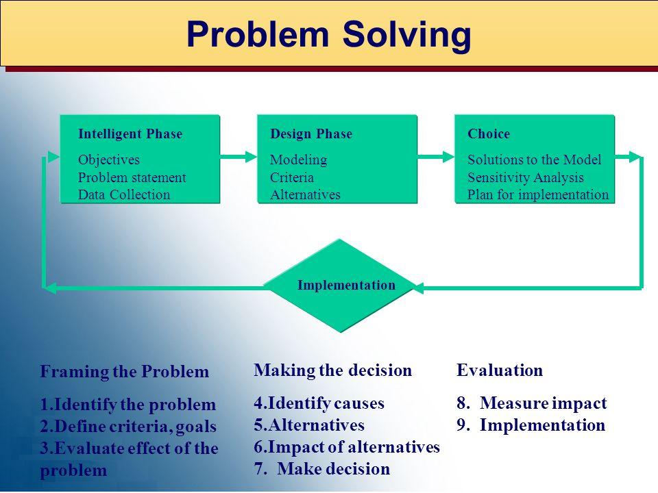 Problem Solving Framing the Problem