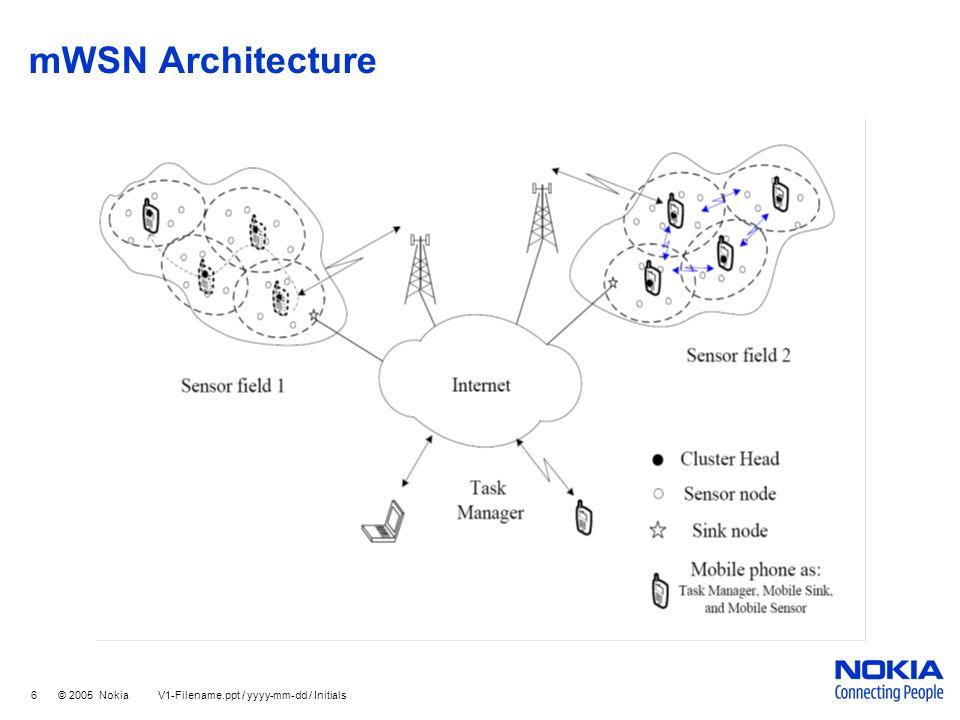 mWSN Architecture 6 © 2005 Nokia V1-Filename.ppt / yyyy-mm-dd / Initials