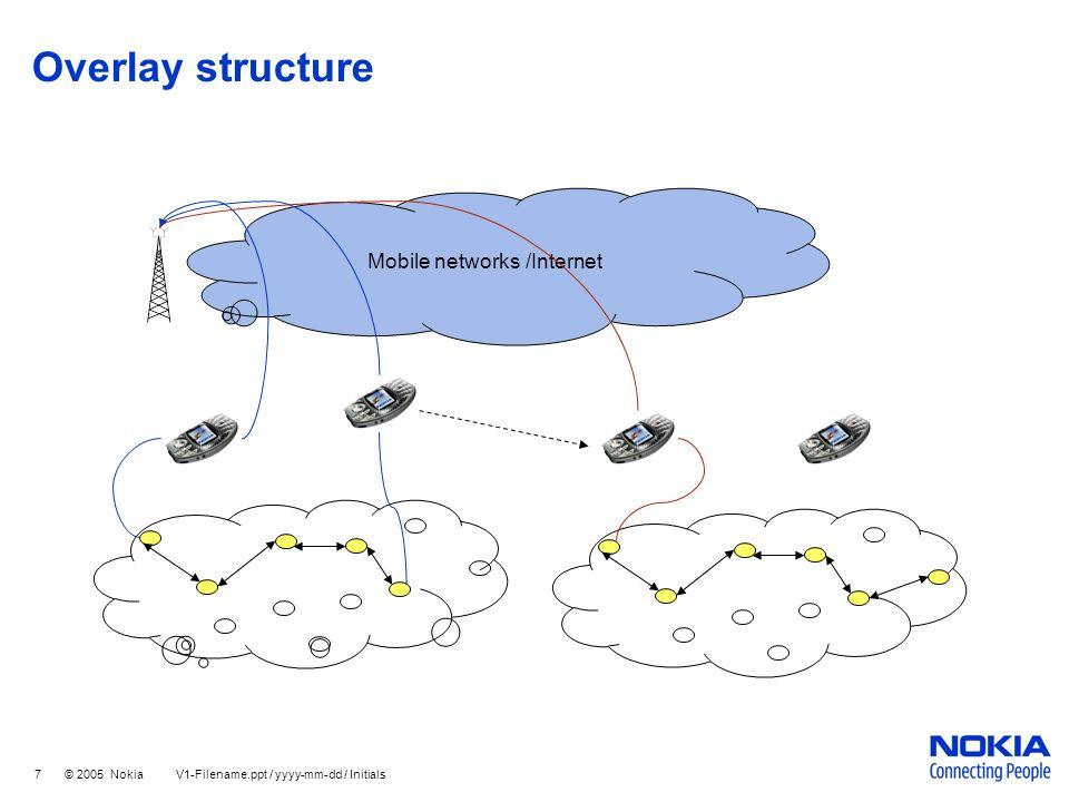 Mobile networks /Internet