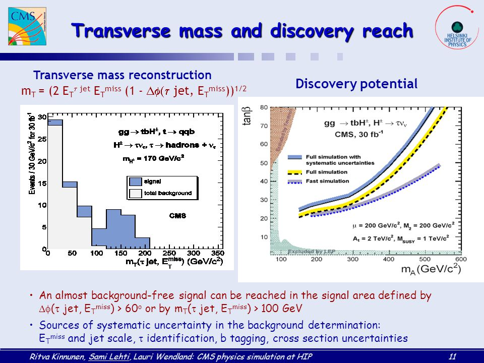Transverse mass and discovery reach