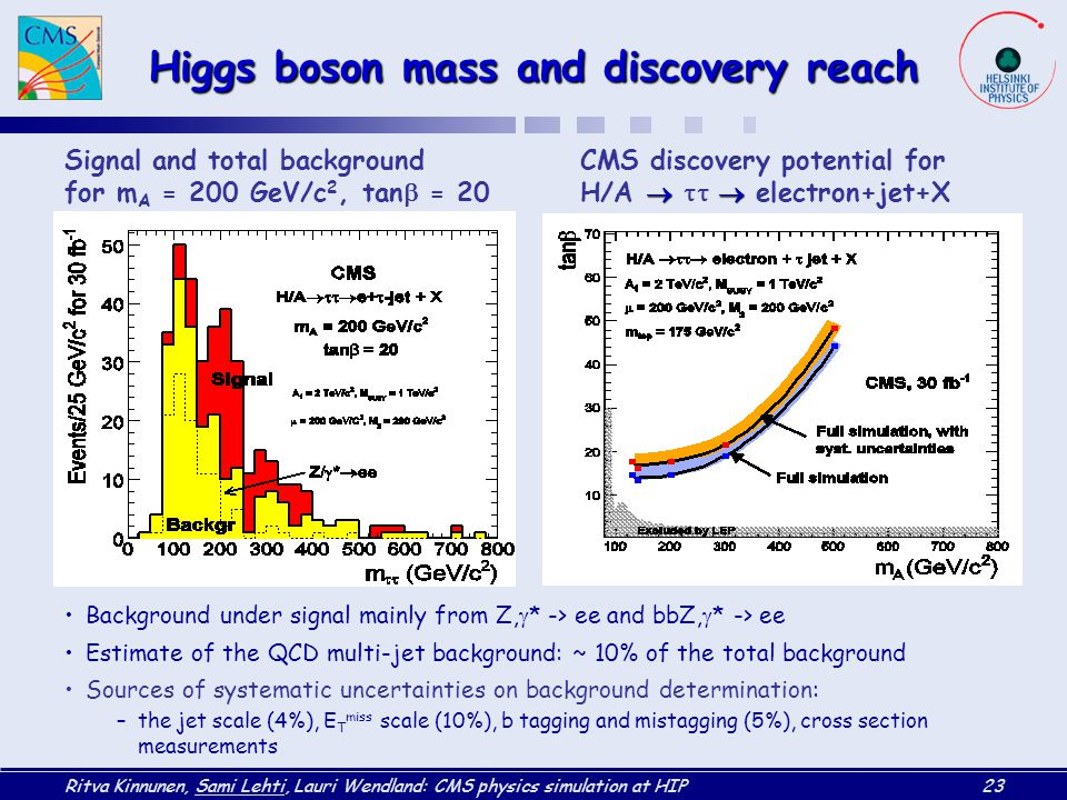 Higgs boson mass and discovery reach
