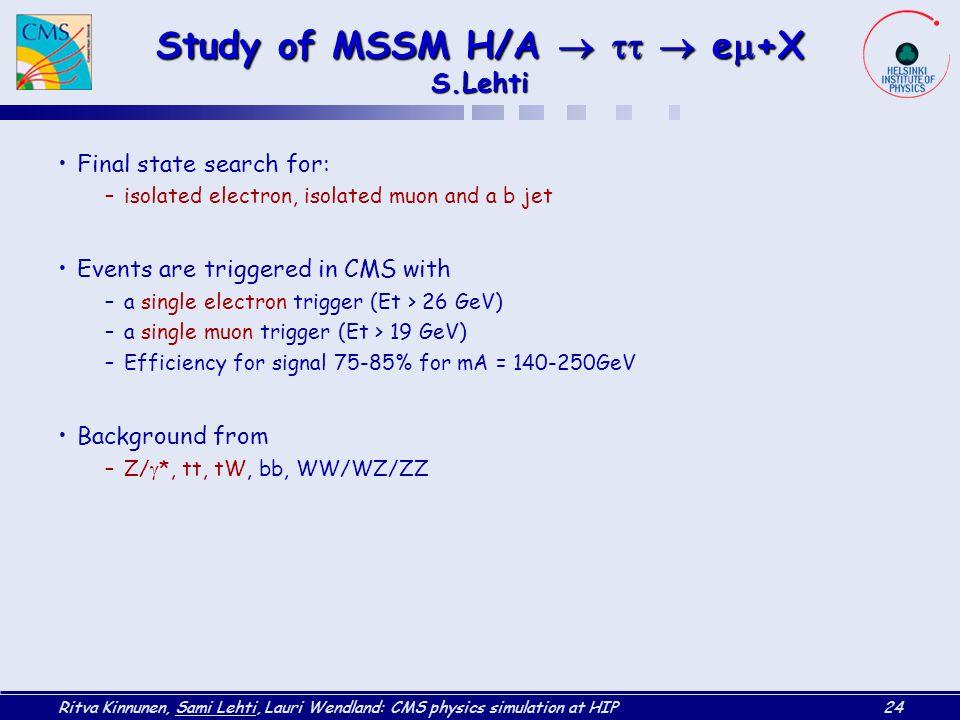 Study of MSSM H/A    e+X S.Lehti