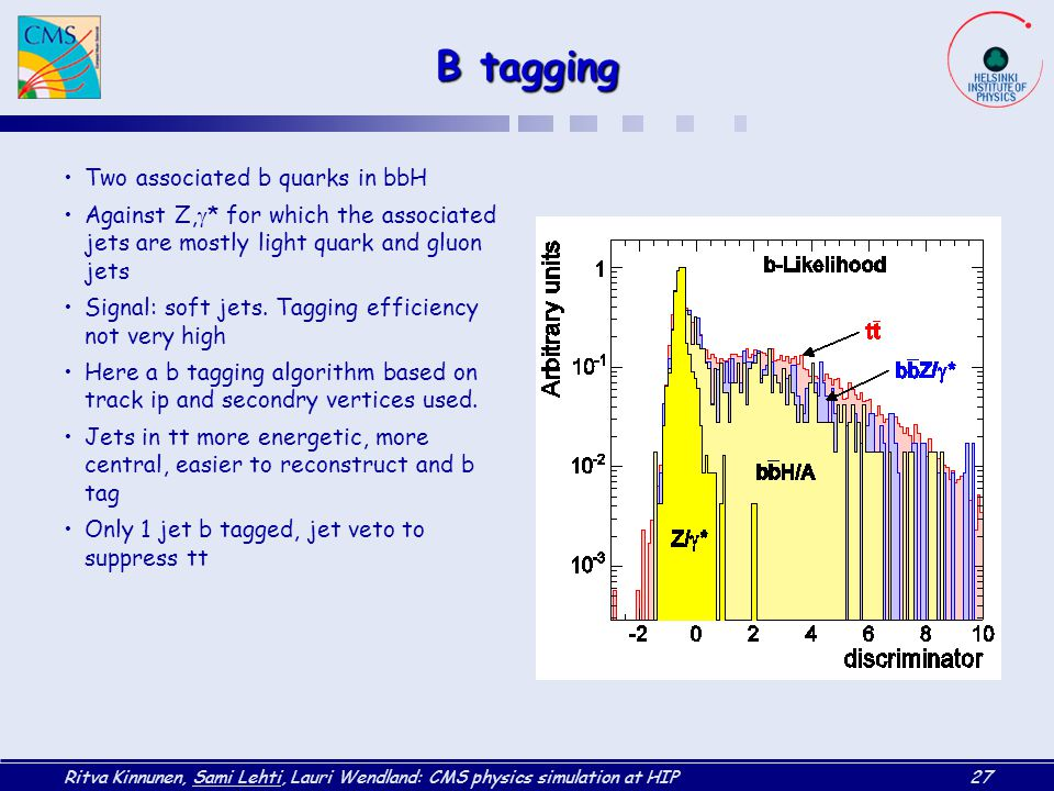 B tagging Two associated b quarks in bbH