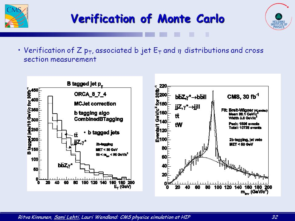 Verification of Monte Carlo