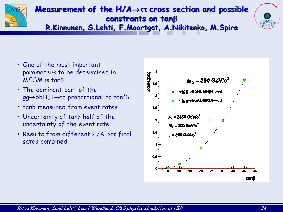 Measurement of the H/A cross section and possible constrants on tan R.Kinnunen, S.Lehti, F.Moortgat, A.Nikitenko, M.Spira
