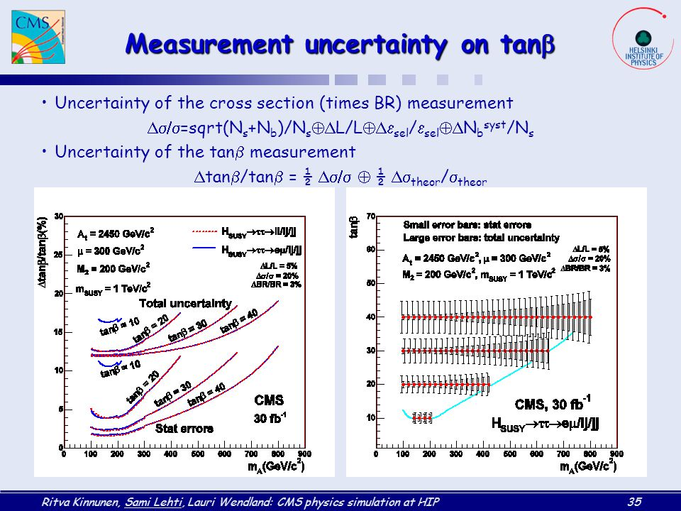 Measurement uncertainty on tanb