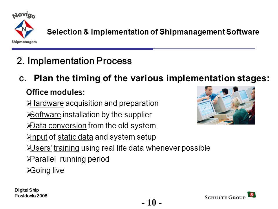 2. Implementation Process