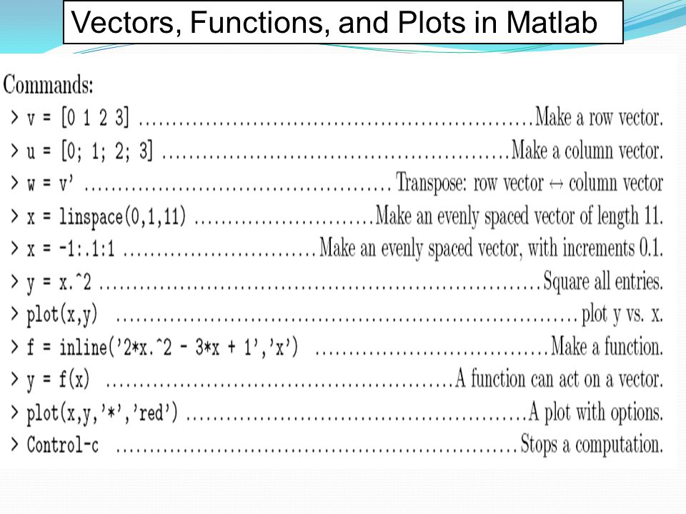Vectors, Functions, and Plots in Matlab