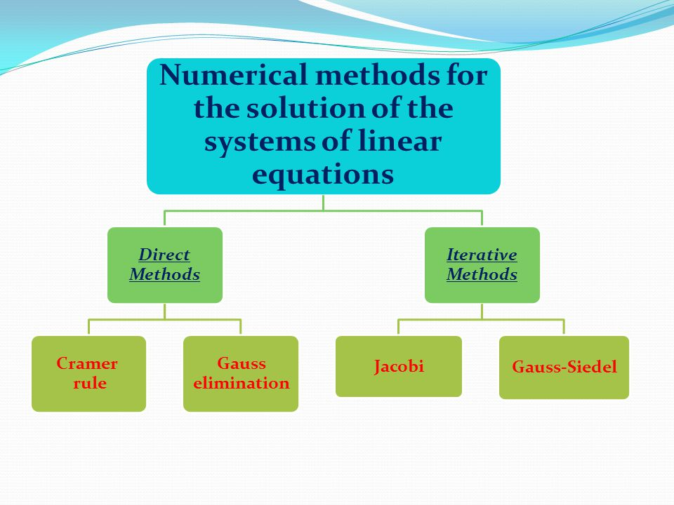 Numerical methods for the solution of the systems of linear equations
