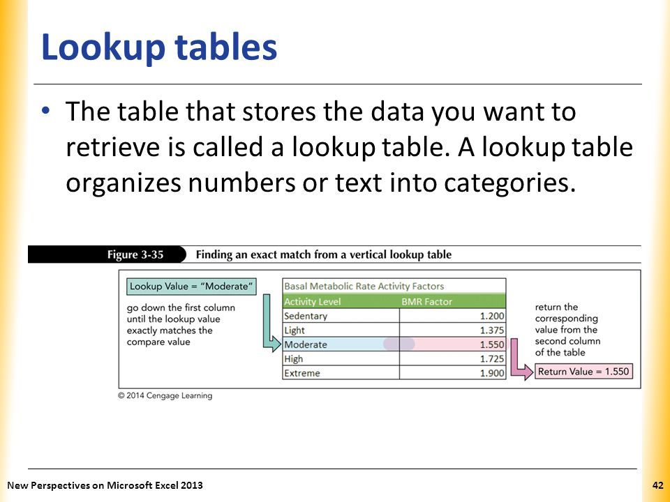 Lookup tables The table that stores the data you want to retrieve is called a lookup table. A lookup table organizes numbers or text into categories.