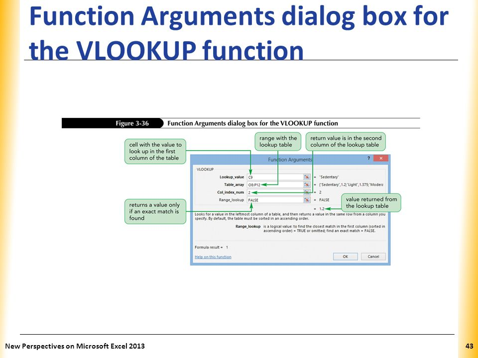 Function Arguments dialog box for the VLOOKUP function