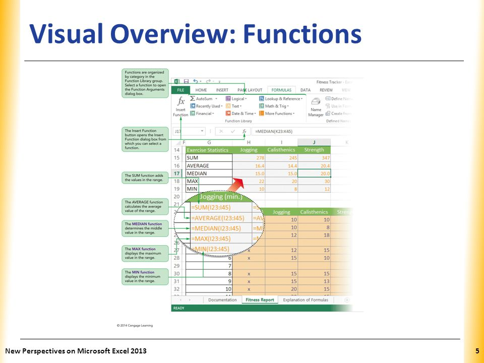 Visual Overview: Functions