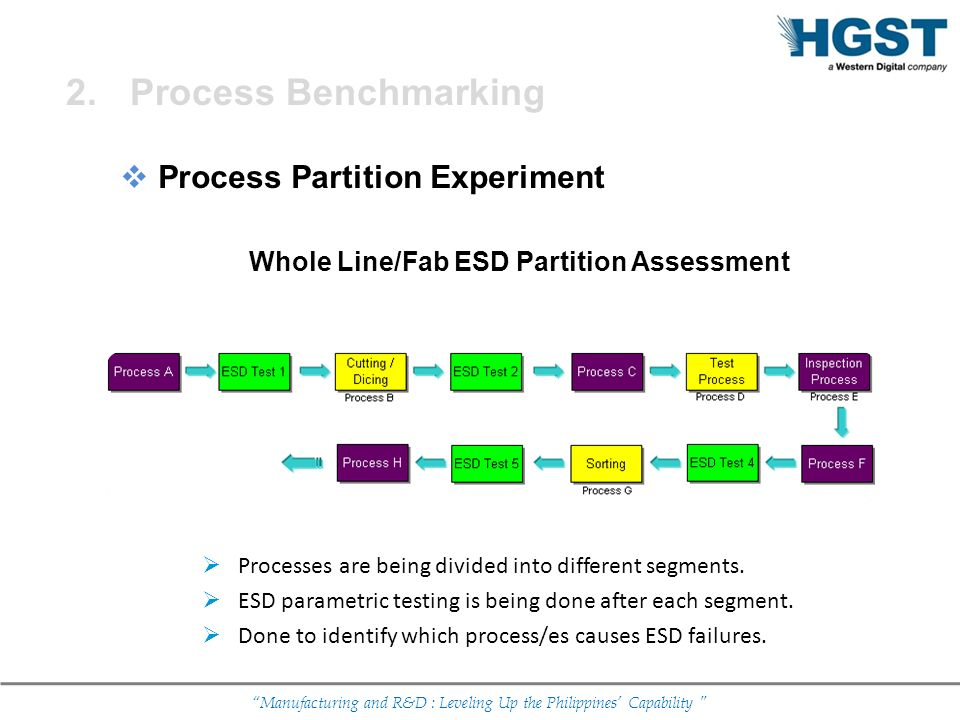 Process Benchmarking Process Partition Experiment