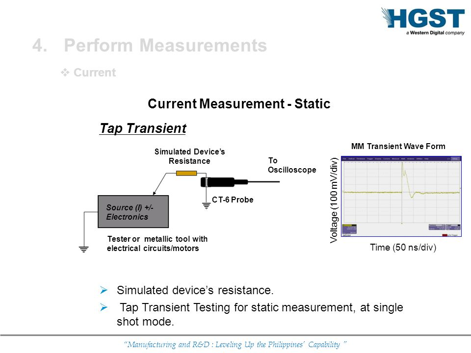 Current Measurement - Static Simulated Device's Resistance