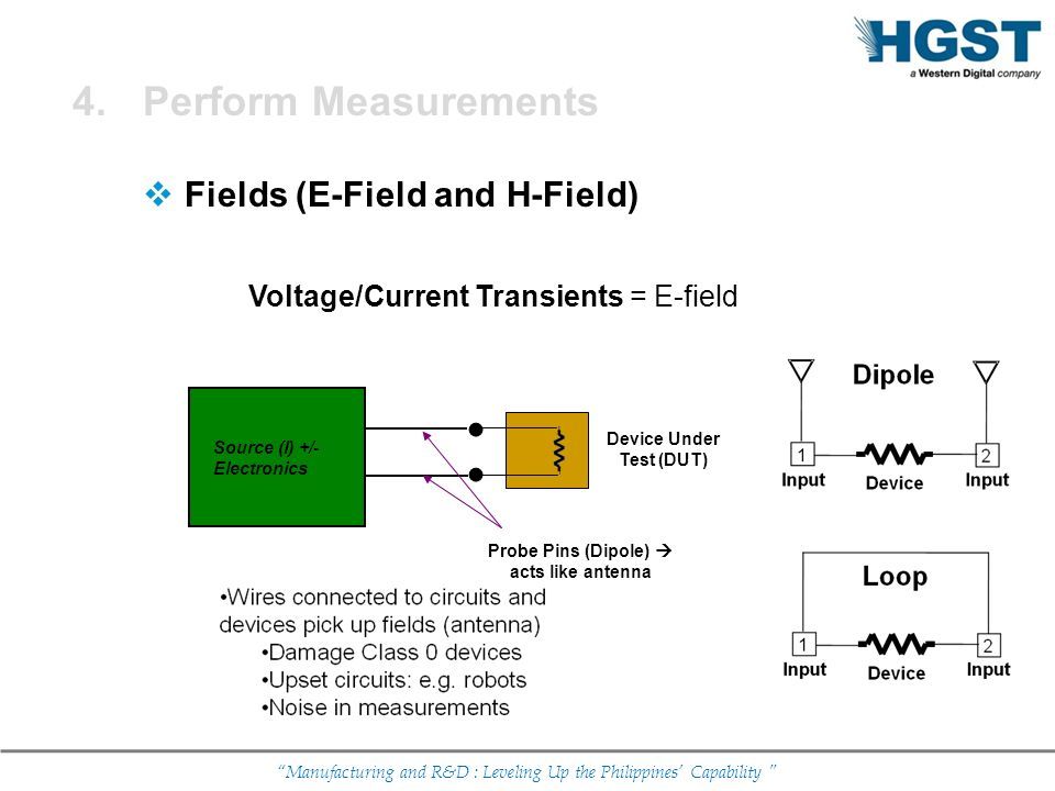 Device Under Test : Esd failure analysis detection and simulation ppt