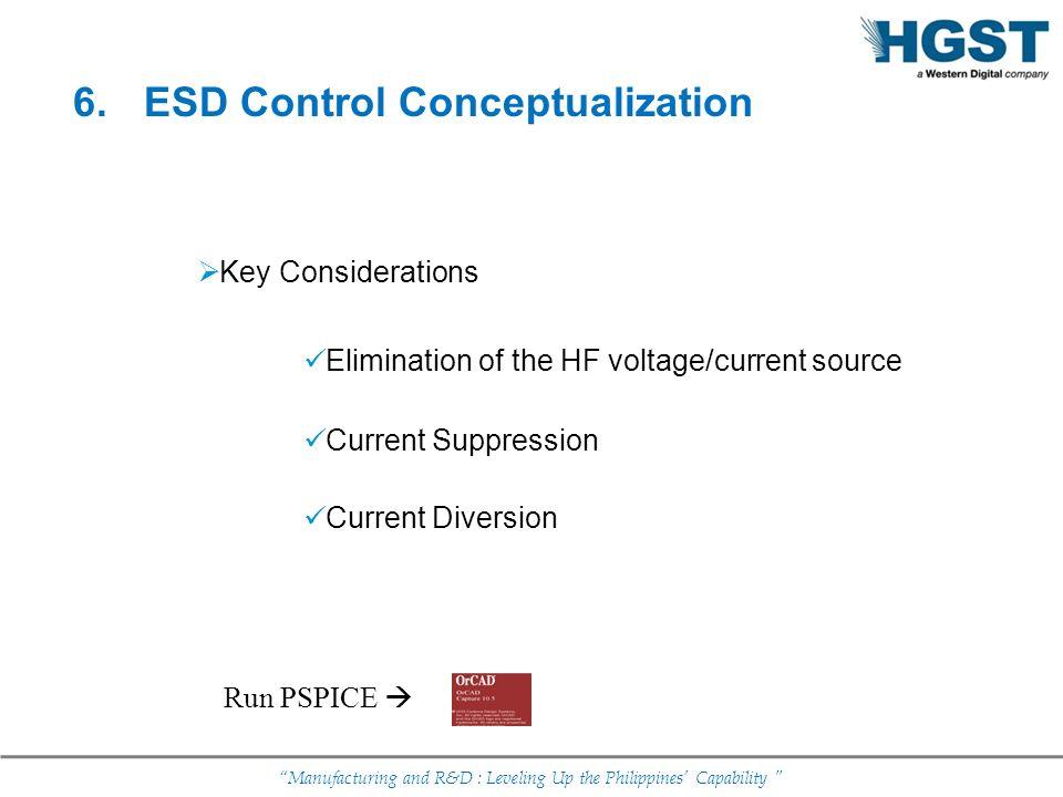 ESD Control Conceptualization