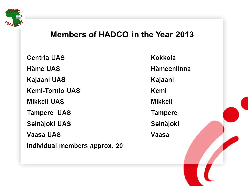 Members of HADCO in the Year 2013