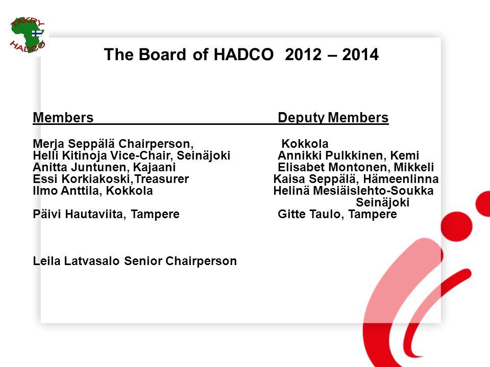The Board of HADCO 2012 – 2014 Members Deputy Members