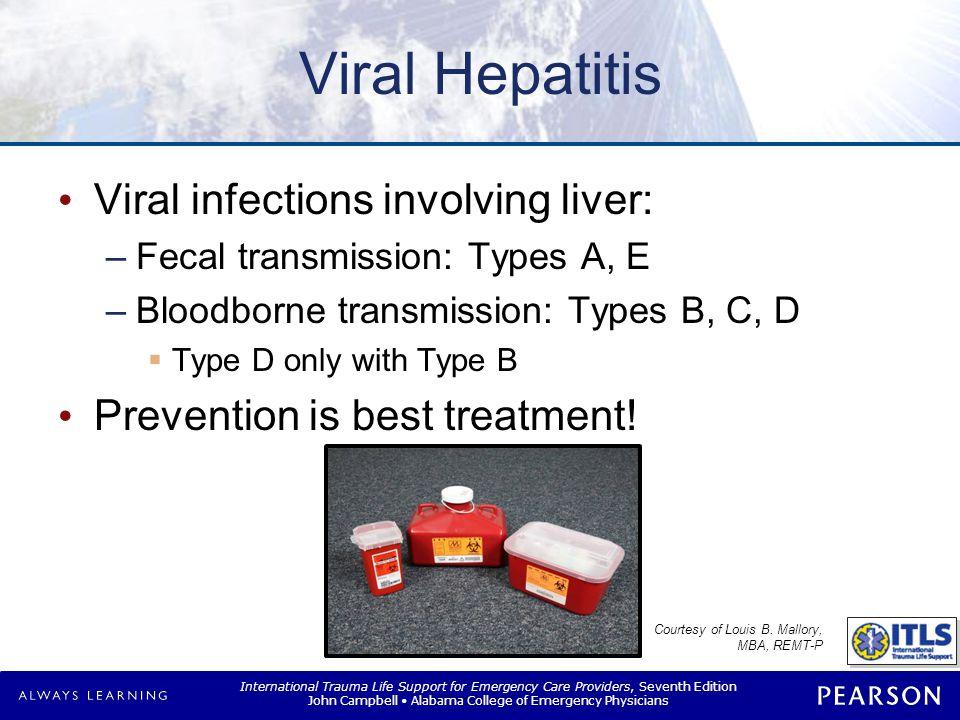 Hepatitis B (HBV) Modes of exposure