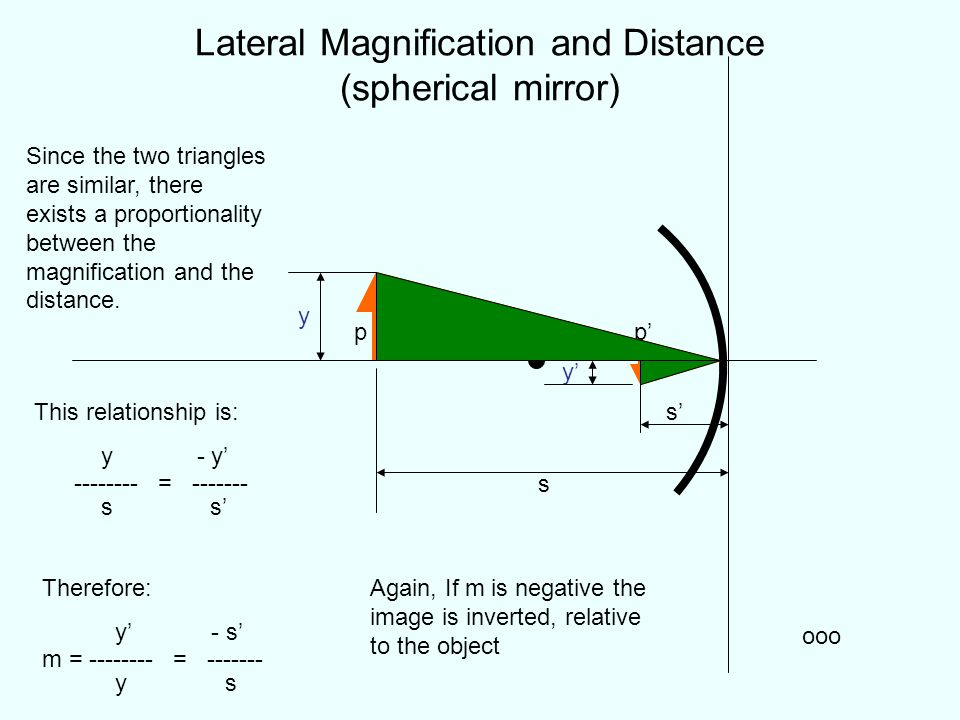Lateral Magnification and Distance (spherical mirror)