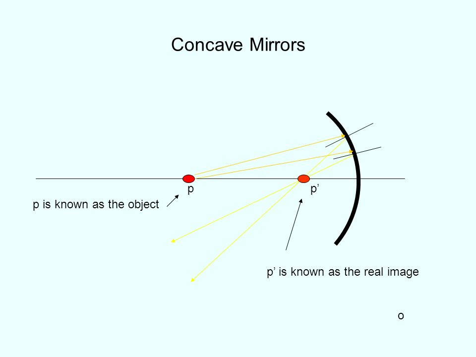 Concave Mirrors p p' p is known as the object