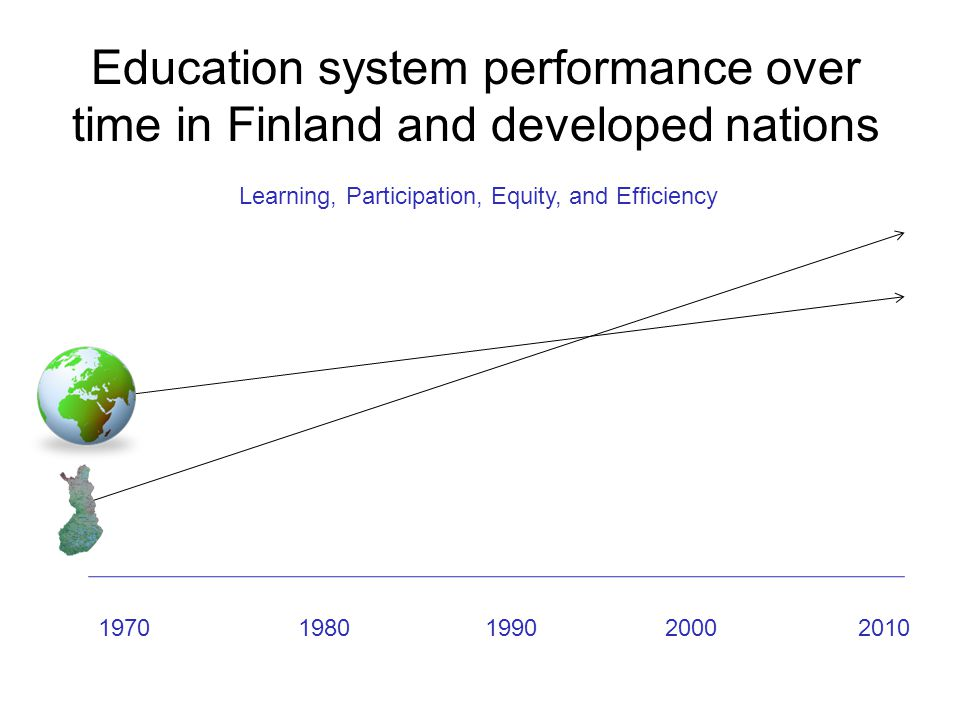 Education system performance over time in Finland and developed nations