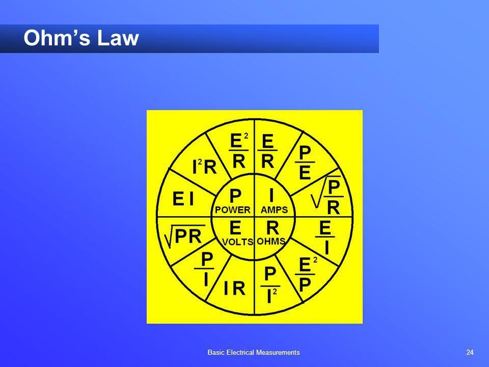 Ohm's Law