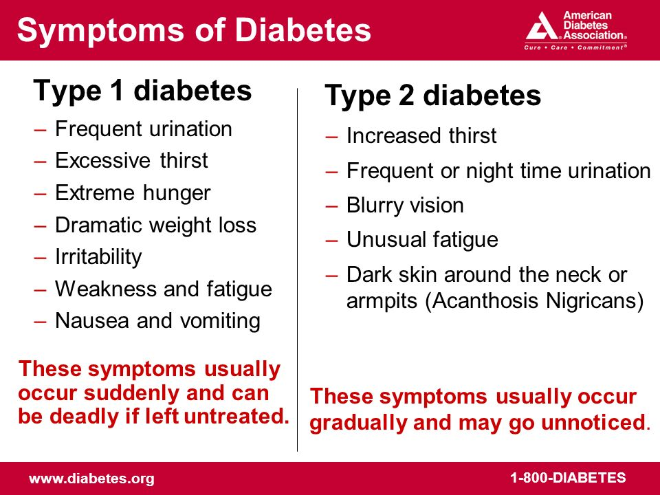 Symptoms of Diabetes Type 1 diabetes Type 2 diabetes