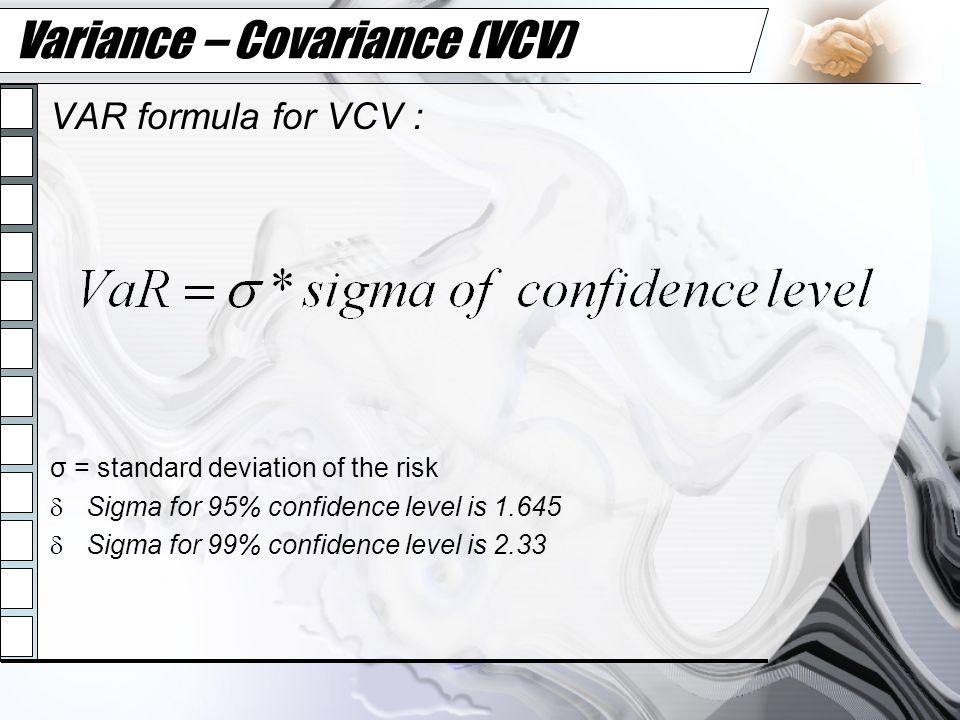 Variance – Covariance (VCV)