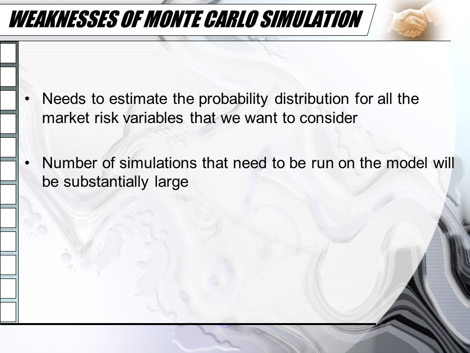 WEAKNESSES OF MONTE CARLO SIMULATION