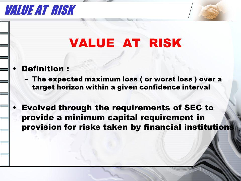 VALUE AT RISK VALUE AT RISK Definition :