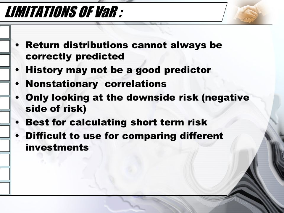 LIMITATIONS OF VaR : Return distributions cannot always be correctly predicted. History may not be a good predictor.
