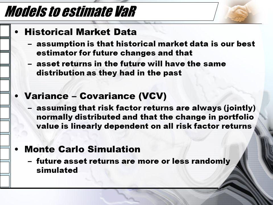 Models to estimate VaR Historical Market Data