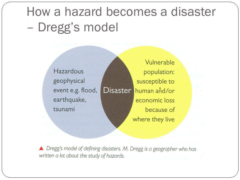How a hazard becomes a disaster – Dregg's model