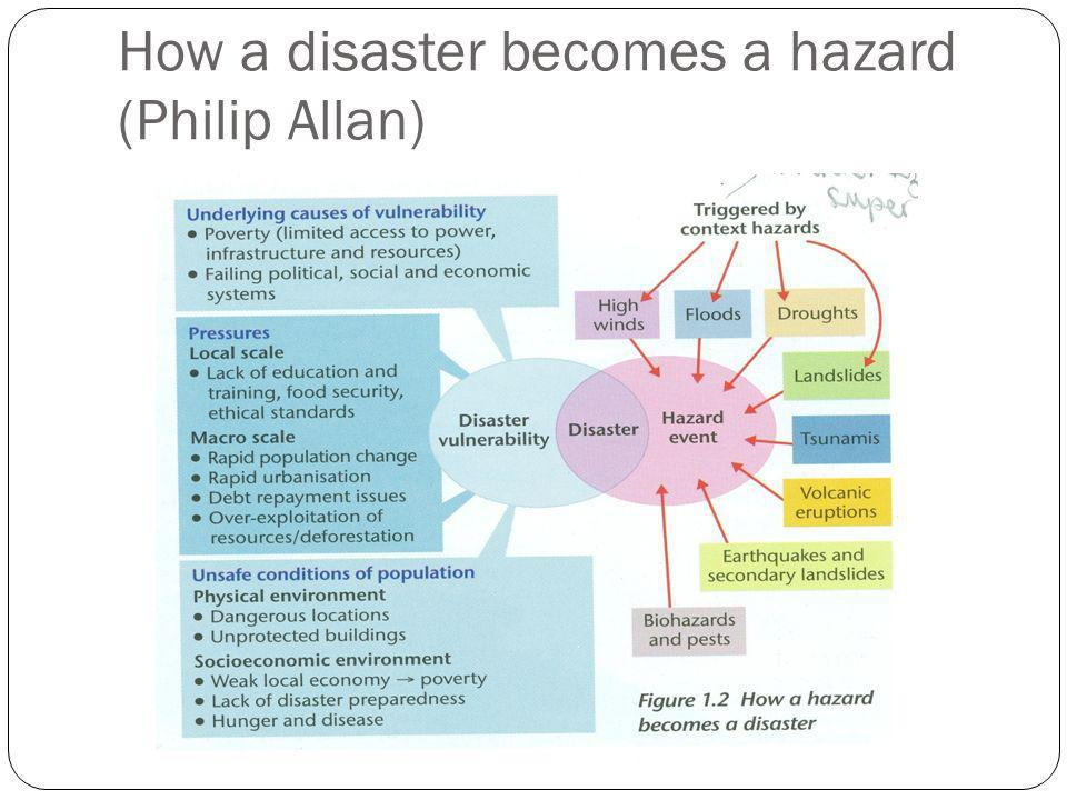 How a disaster becomes a hazard (Philip Allan)