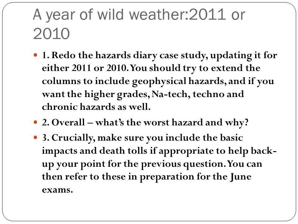 A year of wild weather:2011 or 2010