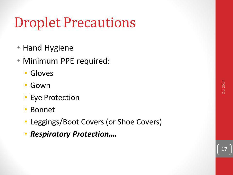 Droplet Precautions Hand Hygiene Minimum PPE required: Gloves Gown
