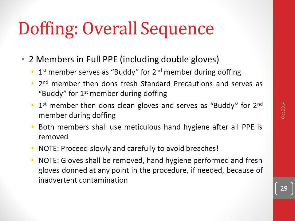 Doffing: Overall Sequence