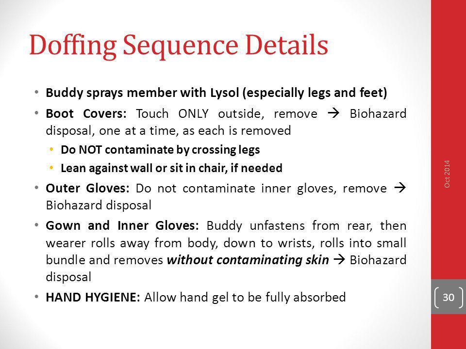 Doffing Sequence Details