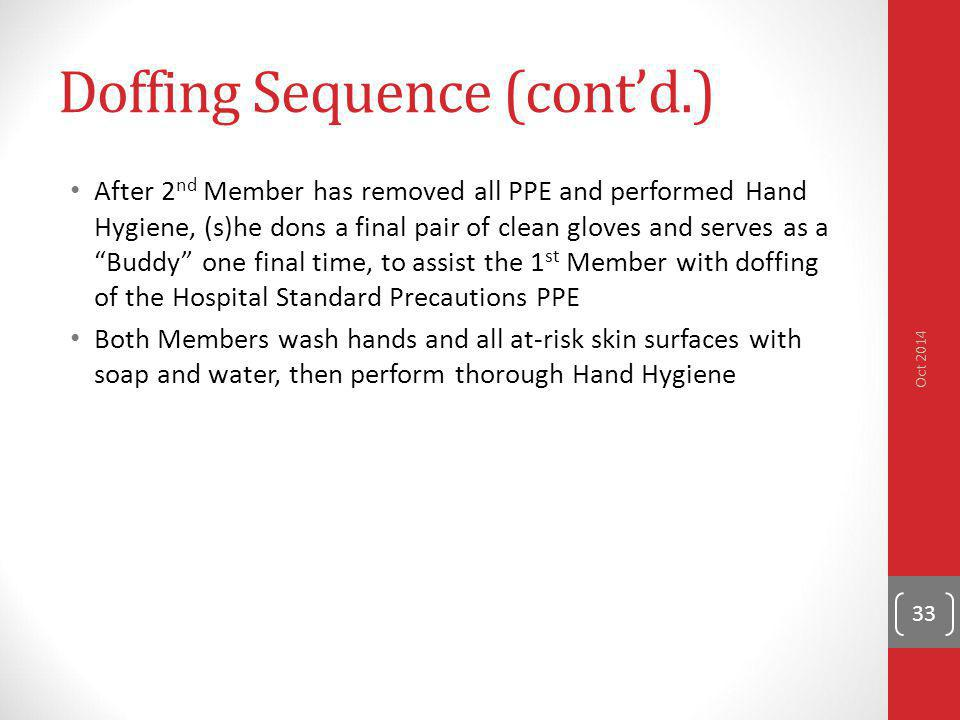 Doffing Sequence (cont'd.)