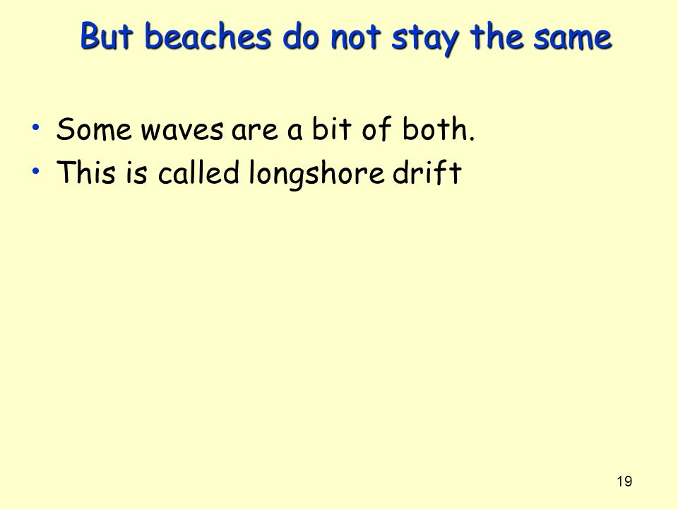 But beaches do not stay the same