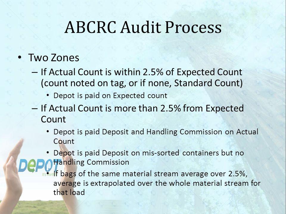ABCRC Audit Process Two Zones