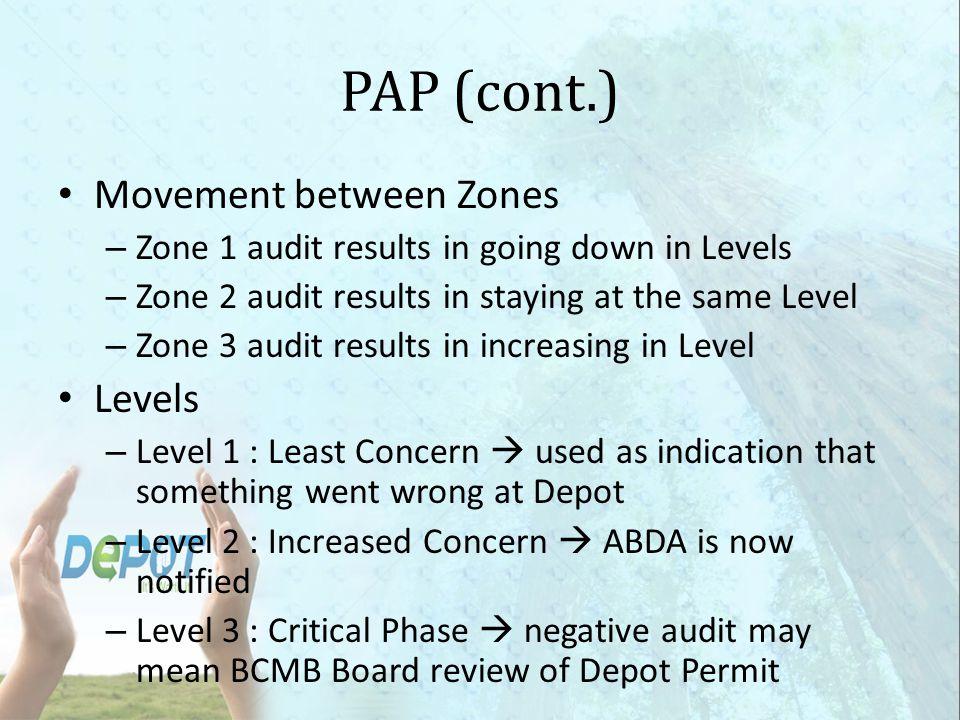 PAP (cont.) Movement between Zones Levels