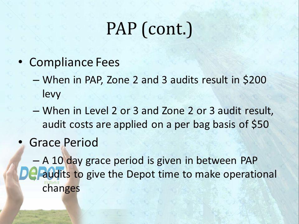 PAP (cont.) Compliance Fees Grace Period